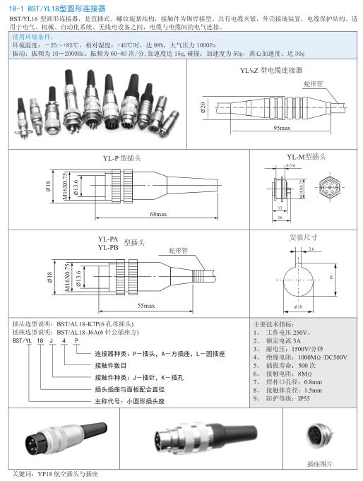M16连接器8
